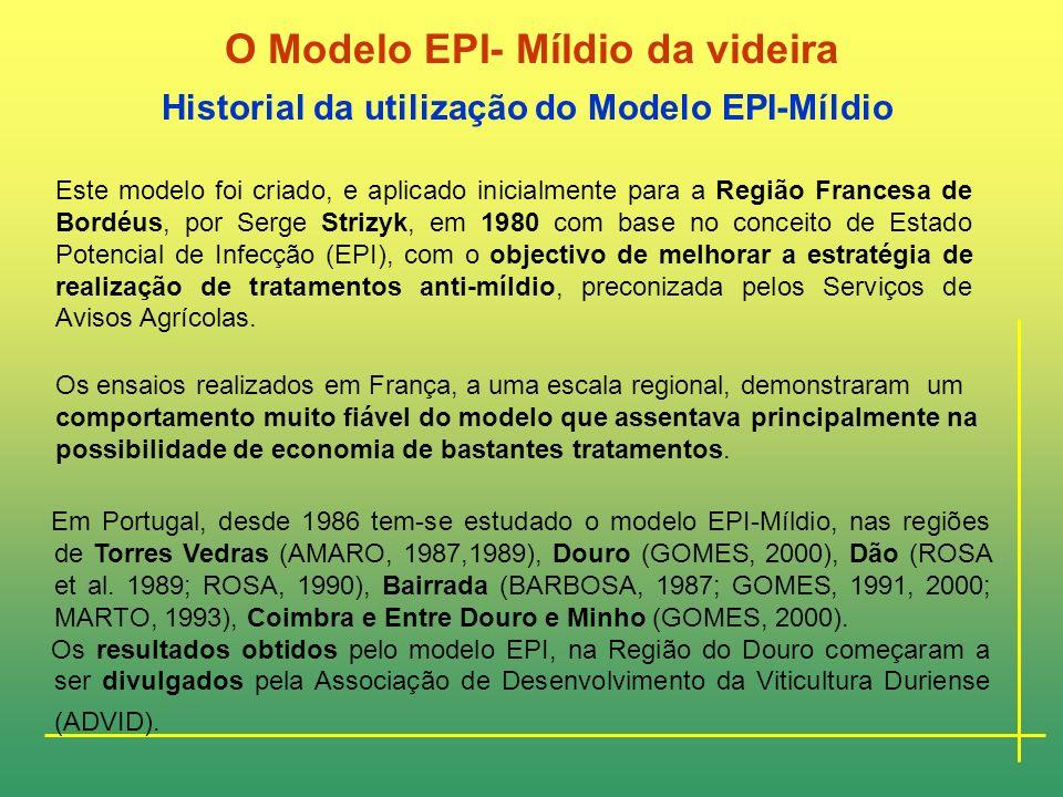 O Modelo EPI- Míldio da videira O Conceito de EPI- Estado Potencial de Infecção O míldio da videira exerce uma pressão variável sobre a planta, de aco