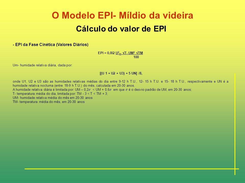 O Modelo EPI- Míldio da videira Cálculo do valor de EPI - EPI da Fase Potencial (Valores Mensais) EPI i = EPI i-1 +(PE i +EP i -EN i ) onde i = 1 (Out