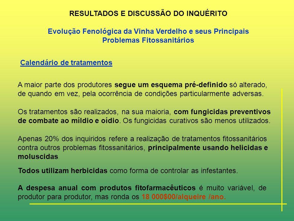 Dados obtidos sobre as infestantes que afectam a vinha Verdelho INFESTANTES As infestantes consideradas pelos viticultores como as mais preocupantes s