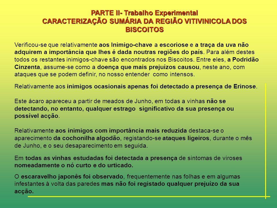 PARTE II- Trabalho Experimental CARACTERIZAÇÃO SUMÁRIA DA REGIÃO VITIVINICOLA DOS BISCOITOS Períodos de ocorrência de ataques de pragas e doenças na v