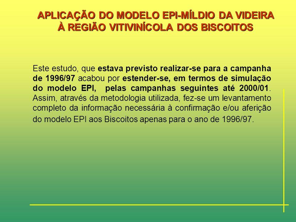 PARTE II- Trabalho Experimental APLICAÇÃO DO MODELO EPI-MÍLDIO DA VIDEIRA À REGIÃO VITIVINÍCOLA DOS BISCOITOS