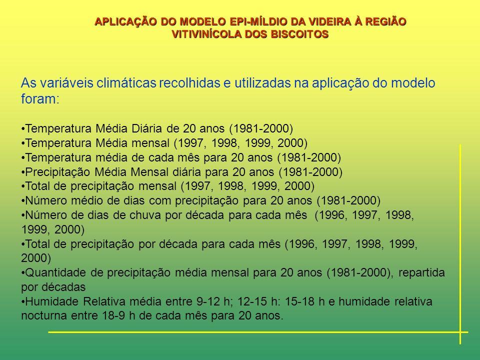 APLICAÇÃO DO MODELO EPI-MÍLDIO DA VIDEIRA À REGIÃO VITIVINÍCOLA DOS BISCOITOS 2- Para cada ano foi feita uma análise da correspondência entre a previs