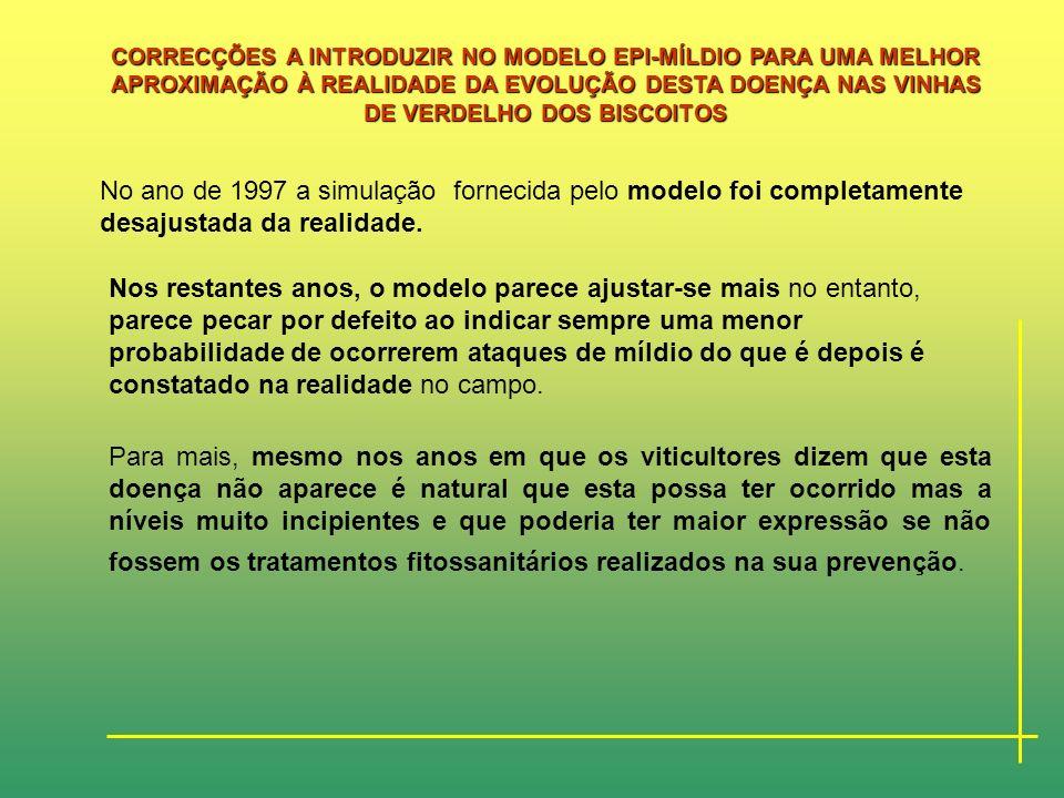 PARTE II- Trabalho Experimental Capítulo 6 CORRECÇÕES A INTRODUZIR NO MODELO EPI- MÍLDIO PARA UMA MELHOR APROXIMAÇÃO À REALIDADE DA EVOLUÇÃO DESTA DOE