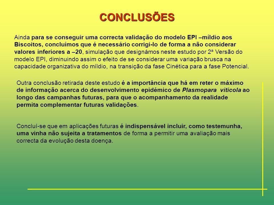 CONCLUSÕES Analisando os resultados obtidos relativamente à aplicação do modelo EPI- míldio aos Biscoitos, ao longo das várias campanhas vitivinícolas