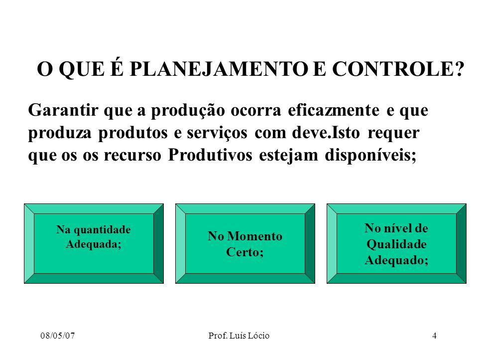 08/05/07Prof.Luís Lócio4 O QUE É PLANEJAMENTO E CONTROLE.
