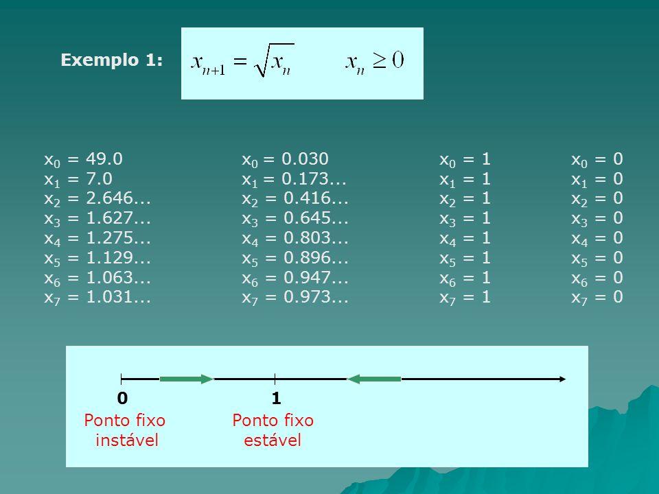 Exemplo 1: x 0 = 49.0x 0 = 0.030x 0 = 1x 0 = 0 x 1 = 7.0x 1 = 0.173...x 1 = 1x 1 = 0 x 2 = 2.646...x 2 = 0.416...x 2 = 1x 2 = 0 x 3 = 1.627...x 3 = 0.645...x 3 = 1x 3 = 0 x 4 = 1.275...x 4 = 0.803...x 4 = 1x 4 = 0 x 5 = 1.129...x 5 = 0.896...x 5 = 1x 5 = 0 x 6 = 1.063...x 6 = 0.947...x 6 = 1x 6 = 0 x 7 = 1.031...x 7 = 0.973...x 7 = 1x 7 = 0 01 Ponto fixo instável Ponto fixo estável