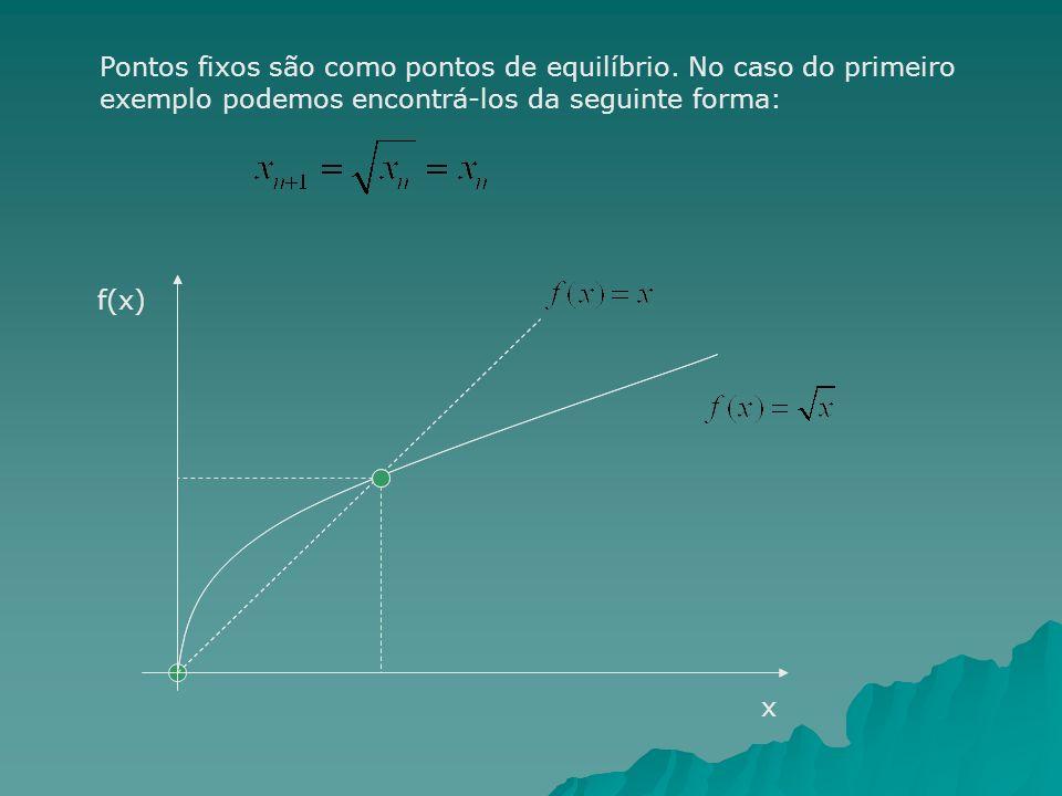Pontos fixos são como pontos de equilíbrio. No caso do primeiro exemplo podemos encontrá-los da seguinte forma: x f(x)