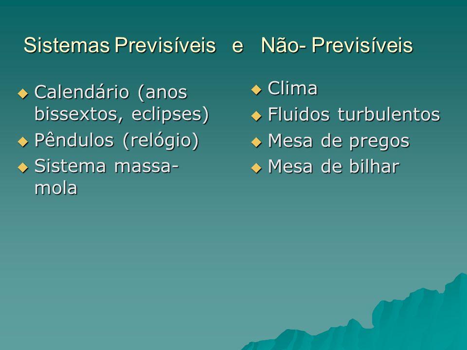 Sistemas Previsíveis e Não- Previsíveis Calendário (anos bissextos, eclipses) Calendário (anos bissextos, eclipses) Pêndulos (relógio) Pêndulos (relógio) Sistema massa- mola Sistema massa- mola Clima Clima Fluidos turbulentos Fluidos turbulentos Mesa de pregos Mesa de pregos Mesa de bilhar Mesa de bilhar