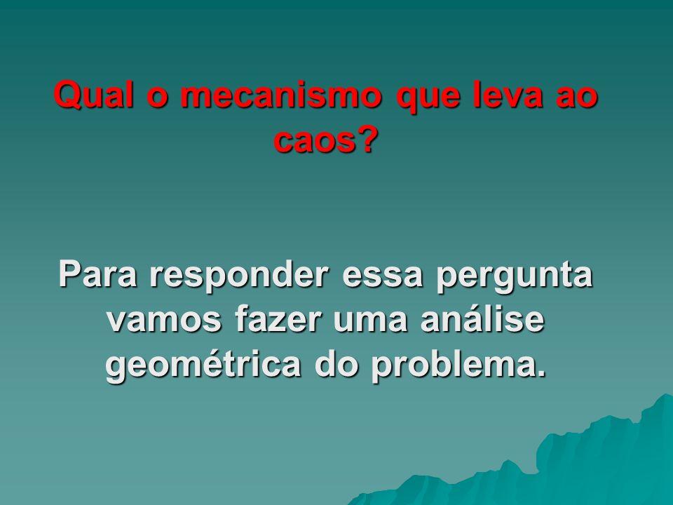 Qual o mecanismo que leva ao caos? Para responder essa pergunta vamos fazer uma análise geométrica do problema.