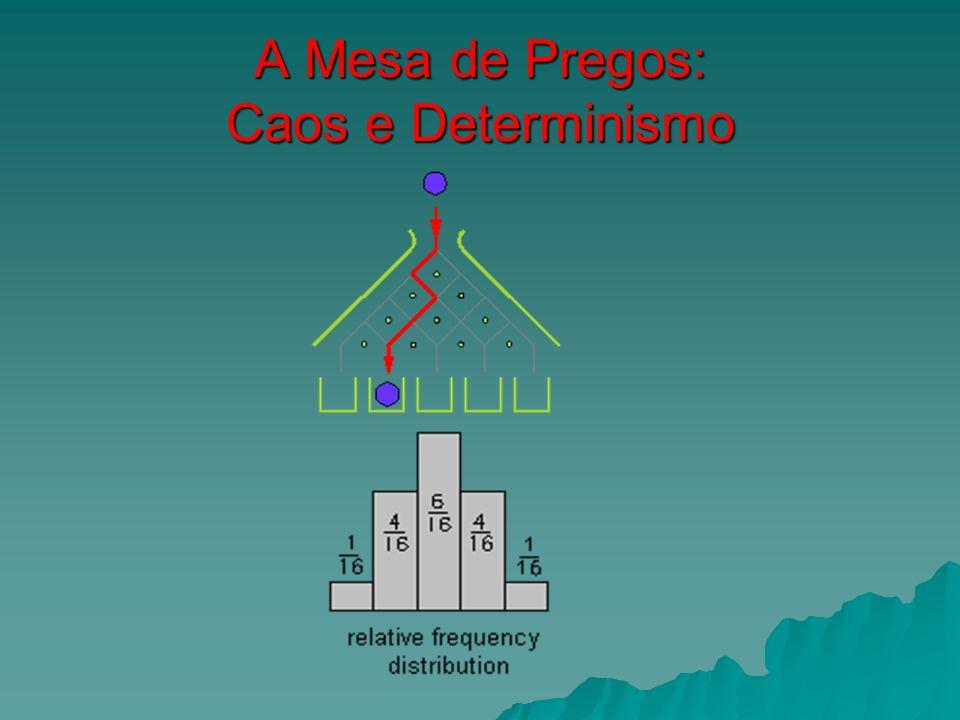 A Mesa de Pregos: Caos e Determinismo