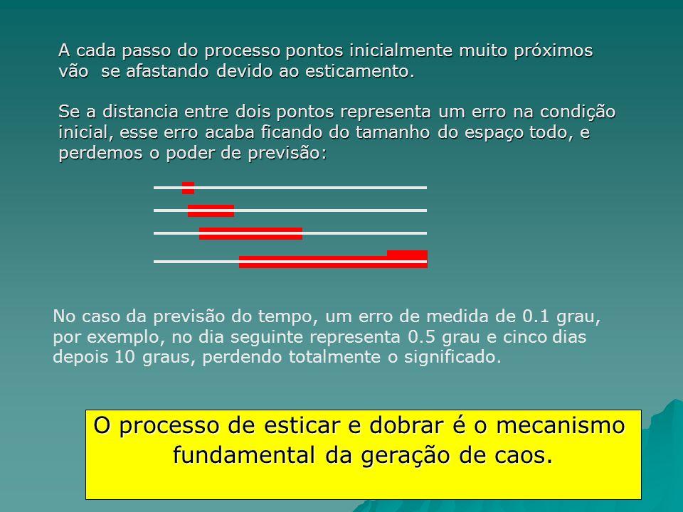 O processo de esticar e dobrar é o mecanismo fundamental da geração de caos. A cada passo do processo pontos inicialmente muito próximos vão se afasta