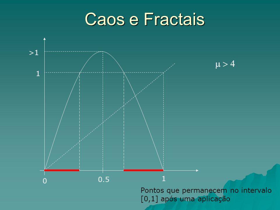 0.5 1 0 >1 Caos e Fractais 1 Pontos que permanecem no intervalo [0,1] após uma aplicação