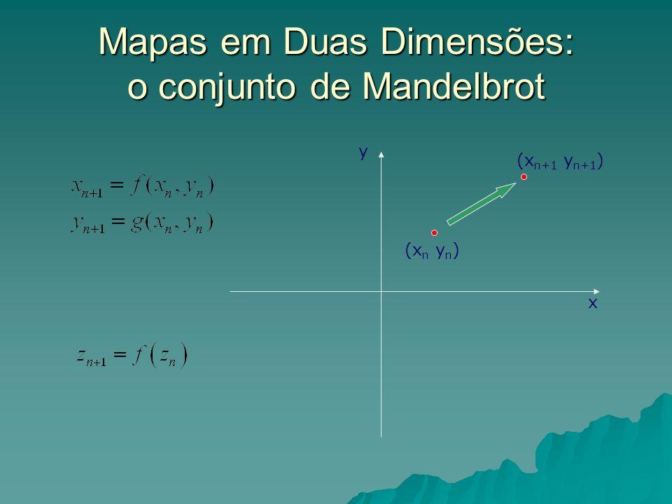 Mapas em Duas Dimensões: o conjunto de Mandelbrot (x n y n ) (x n+1 y n+1 ) x y