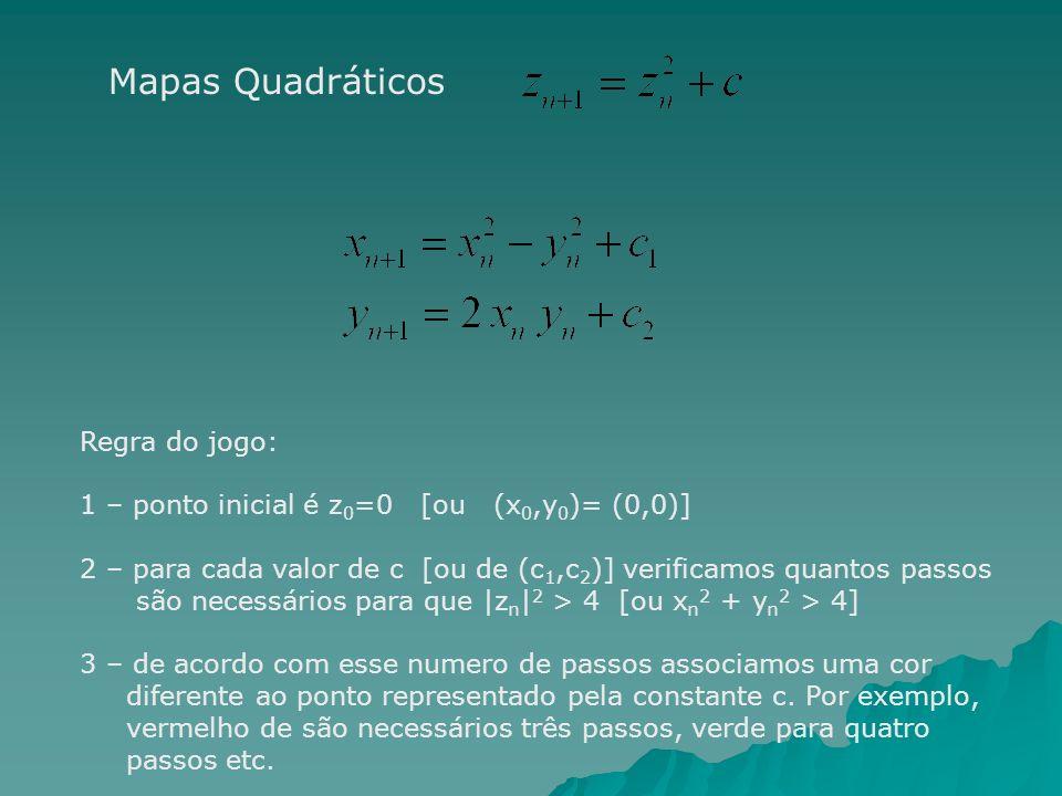 Mapas Quadráticos Regra do jogo: 1 – ponto inicial é z 0 =0 [ou (x 0,y 0 )= (0,0)] 2 – para cada valor de c [ou de (c 1,c 2 )] verificamos quantos passos são necessários para que |z n | 2 > 4 [ou x n 2 + y n 2 > 4] 3 – de acordo com esse numero de passos associamos uma cor diferente ao ponto representado pela constante c.