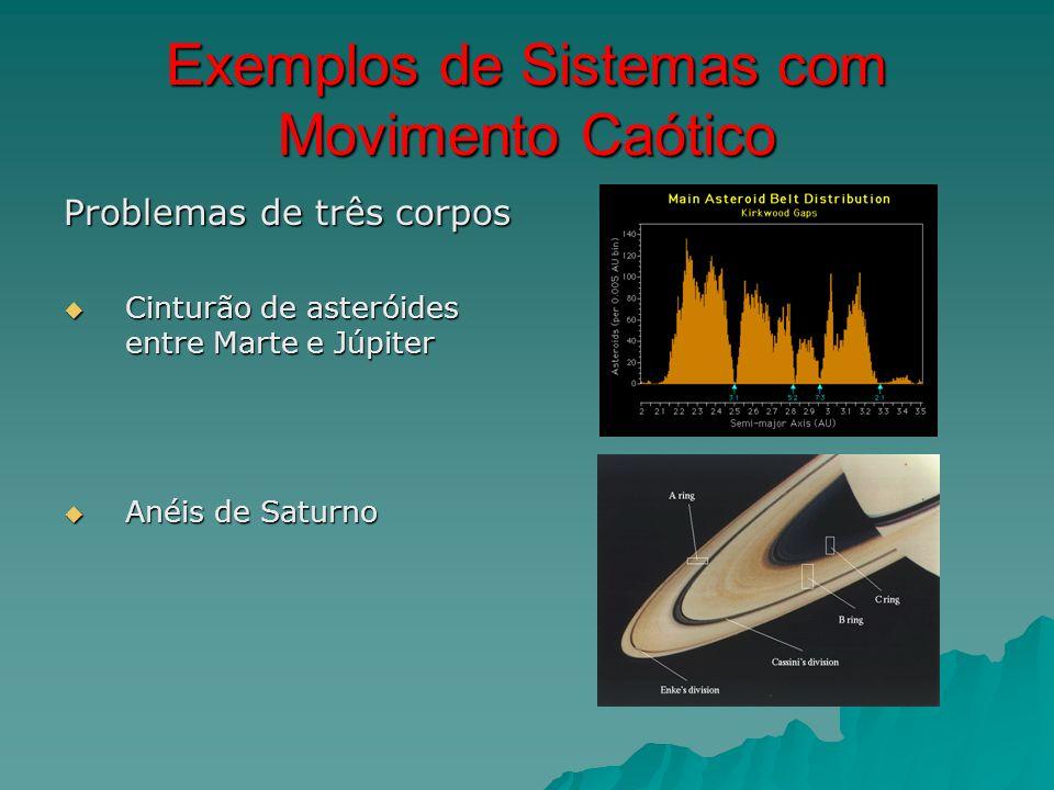 Exemplos de Sistemas com Movimento Caótico Problemas de três corpos Cinturão de asteróides entre Marte e Júpiter Cinturão de asteróides entre Marte e Júpiter Anéis de Saturno Anéis de Saturno