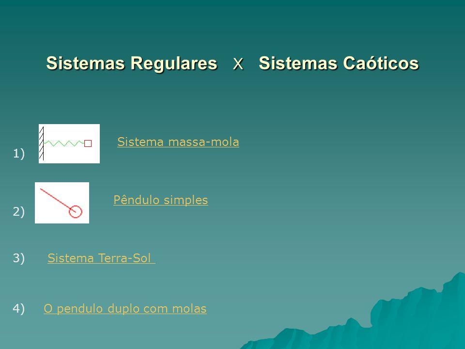 Sistemas Regulares X Sistemas Caóticos Sistema massa-mola Pêndulo simples 1) 2) 3)Sistema Terra-Sol 4)O pendulo duplo com molas