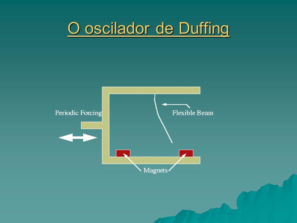 O oscilador de Duffing O oscilador de Duffing