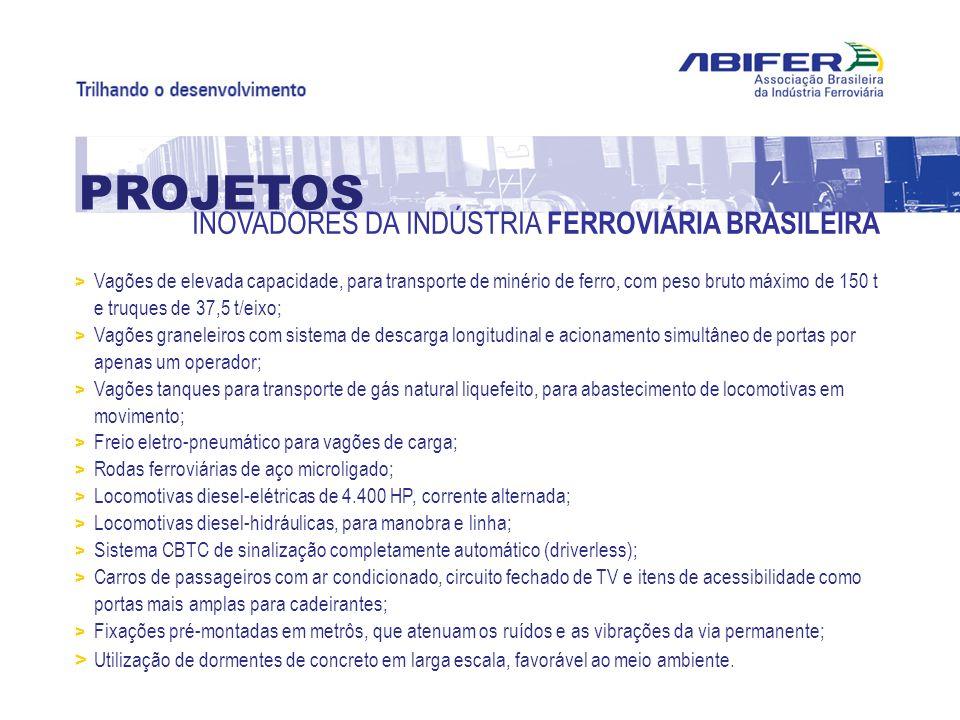 INOVADORES DA INDÚSTRIA FERROVIÁRIA BRASILEIRA > Vagões de elevada capacidade, para transporte de minério de ferro, com peso bruto máximo de 150 t e t
