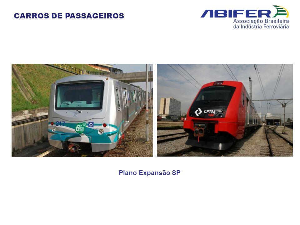 Plano Expansão SP CARROS DE PASSAGEIROS