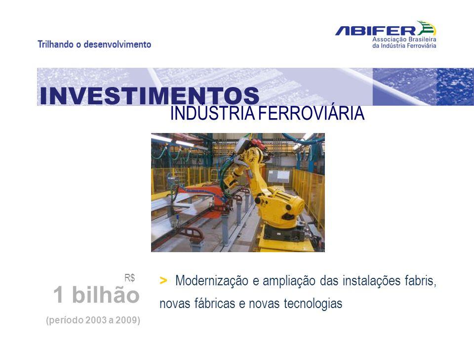 INVESTIMENTOS INDÚSTRIA FERROVIÁRIA > Modernização e ampliação das instalações fabris, novas fábricas e novas tecnologias 1 bilhão (período 2003 a 200