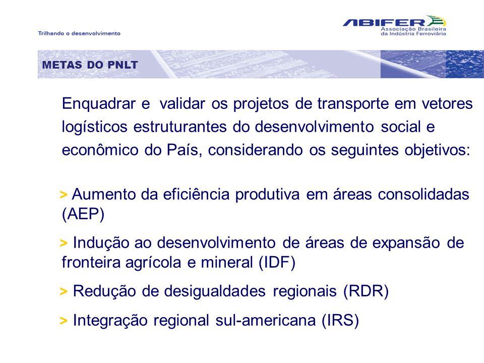 METAS DO PNLT Enquadrar e validar os projetos de transporte em vetores logísticos estruturantes do desenvolvimento social e econômico do País, conside