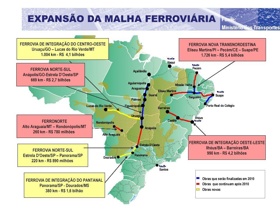 EXPANSÃO DA MALHA FERROVIÁRIA Fonte: Ministério dos Transportes