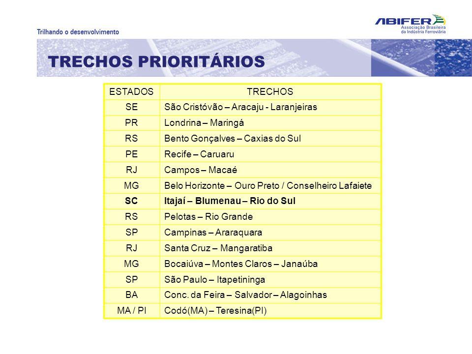 Codó(MA) – Teresina(PI)MA / PI Conc. da Feira – Salvador – AlagoinhasBA São Paulo – ItapetiningaSP Bocaiúva – Montes Claros – JanaúbaMG Santa Cruz – M