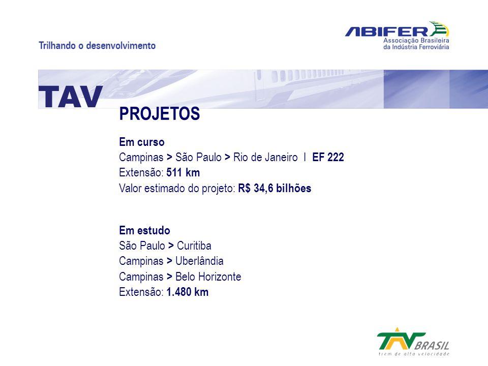 PROJETOS Em curso Campinas > São Paulo > Rio de Janeiro I EF 222 Extensão: 511 km Valor estimado do projeto: R$ 34,6 bilhões TAV Em estudo São Paulo >