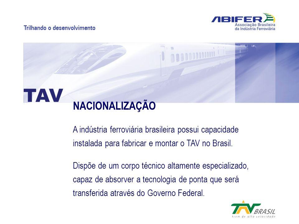 NACIONALIZAÇÃO A indústria ferroviária brasileira possui capacidade instalada para fabricar e montar o TAV no Brasil. Dispõe de um corpo técnico altam