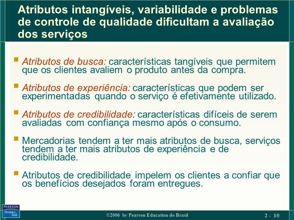 ©2006 by Pearson Education do Brasil 2 - 10 Atributos intangíveis, variabilidade e problemas de controle de qualidade dificultam a avaliação dos servi