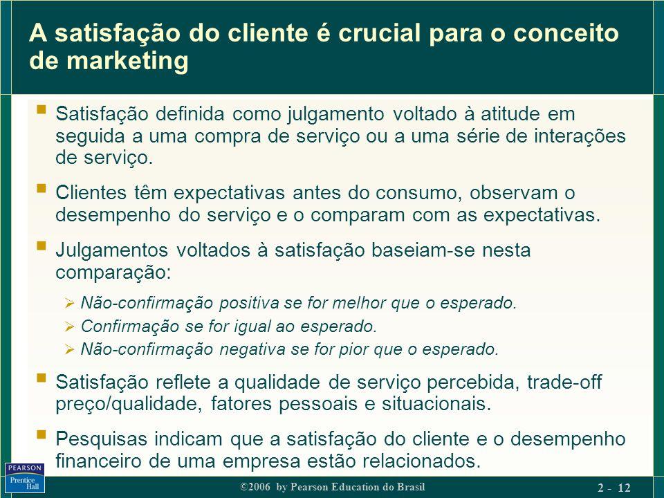 ©2006 by Pearson Education do Brasil 2 - 12 A satisfação do cliente é crucial para o conceito de marketing Satisfação definida como julgamento voltado