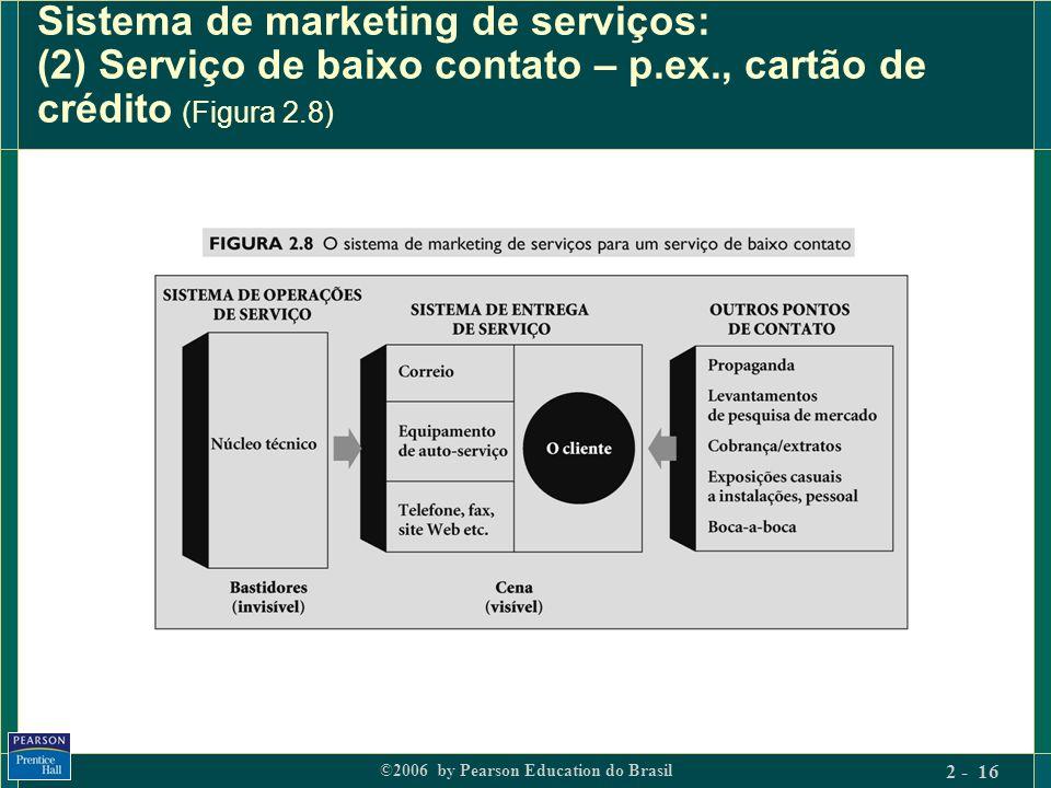 ©2006 by Pearson Education do Brasil 2 - 16 Sistema de marketing de serviços: (2) Serviço de baixo contato – p.ex., cartão de crédito (Figura 2.8)
