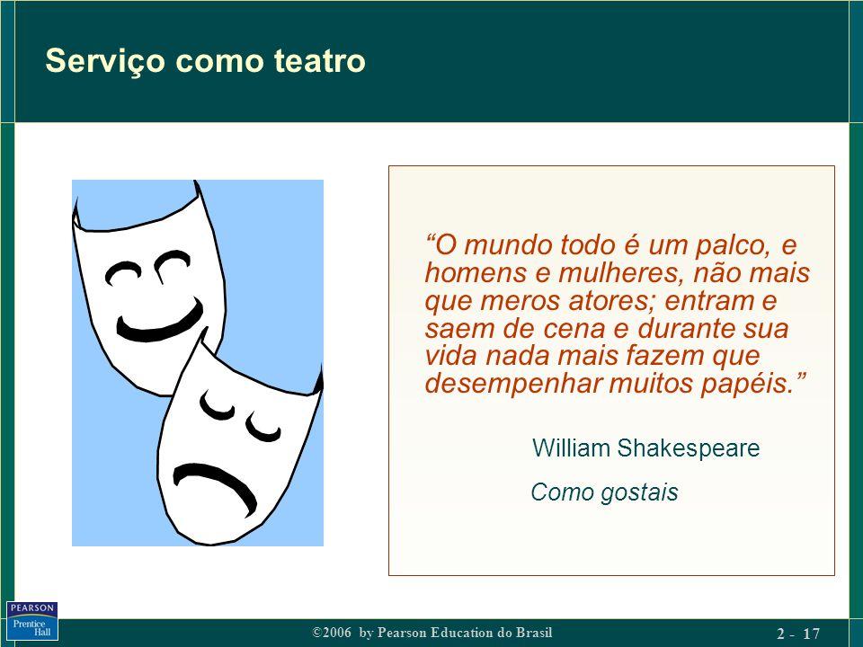 ©2006 by Pearson Education do Brasil 2 - 17 Serviço como teatro O mundo todo é um palco, e homens e mulheres, não mais que meros atores; entram e saem