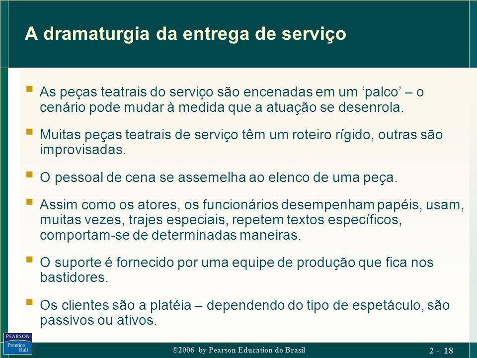 ©2006 by Pearson Education do Brasil 2 - 18 A dramaturgia da entrega de serviço As peças teatrais do serviço são encenadas em um palco – o cenário pod