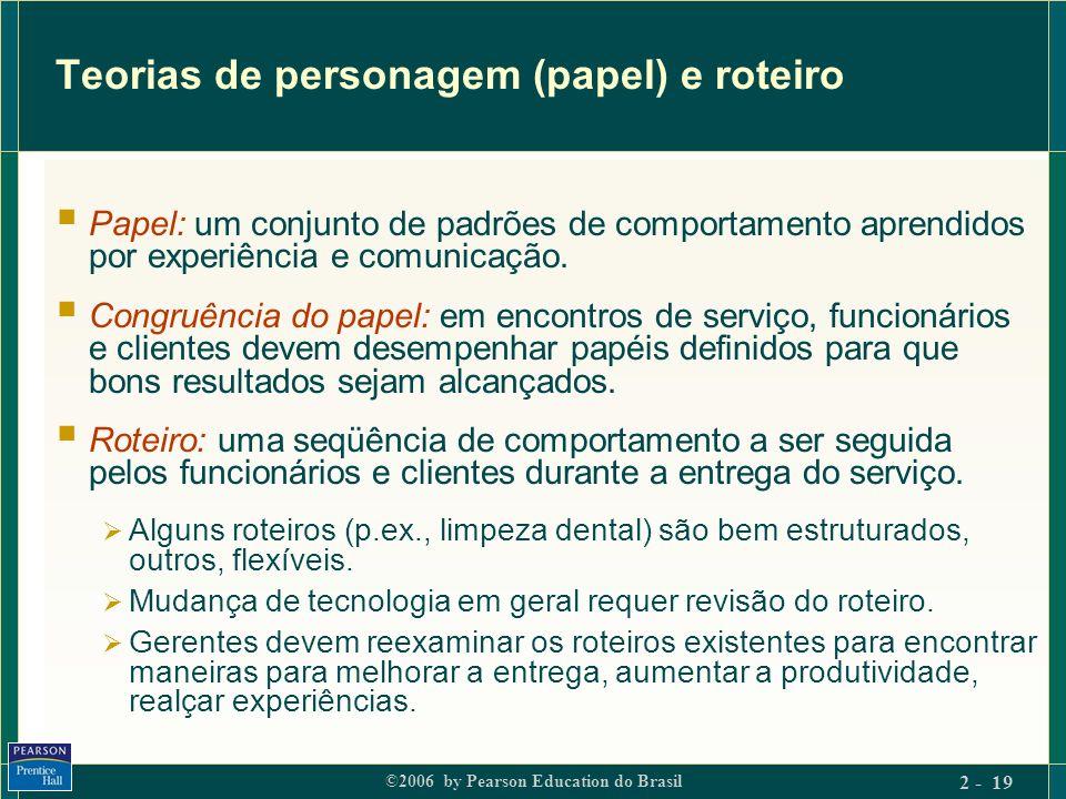 ©2006 by Pearson Education do Brasil 2 - 19 Teorias de personagem (papel) e roteiro Papel: um conjunto de padrões de comportamento aprendidos por expe