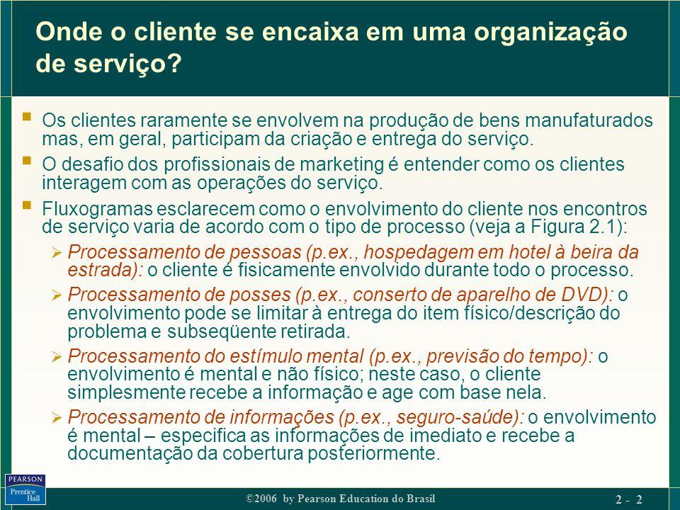 ©2006 by Pearson Education do Brasil 2 - 2 Onde o cliente se encaixa em uma organização de serviço? Os clientes raramente se envolvem na produção de b
