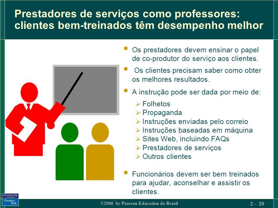 ©2006 by Pearson Education do Brasil 2 - 20 Prestadores de serviços como professores: clientes bem-treinados têm desempenho melhor Os prestadores deve
