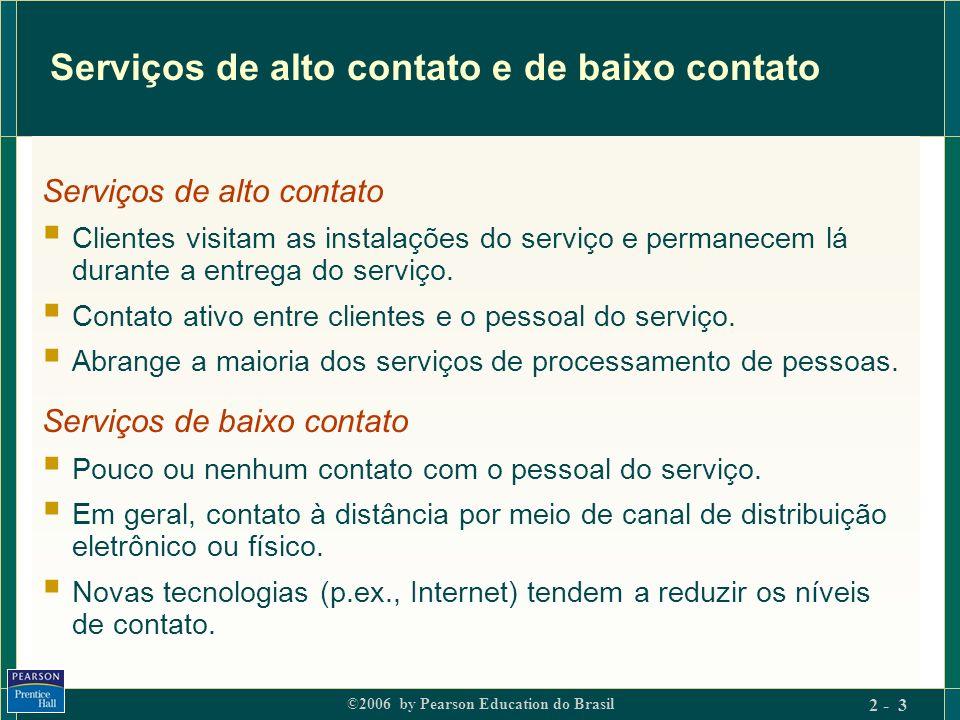 ©2006 by Pearson Education do Brasil 2 - 3 Serviços de alto contato e de baixo contato Serviços de alto contato Clientes visitam as instalações do ser