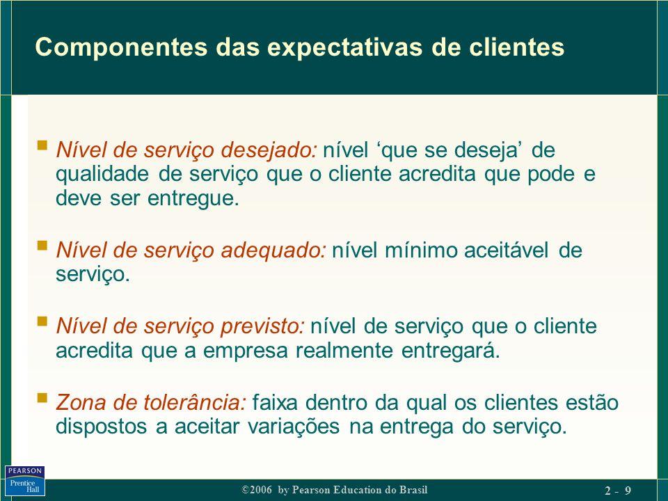 ©2006 by Pearson Education do Brasil 2 - 9 Componentes das expectativas de clientes Nível de serviço desejado: nível que se deseja de qualidade de ser