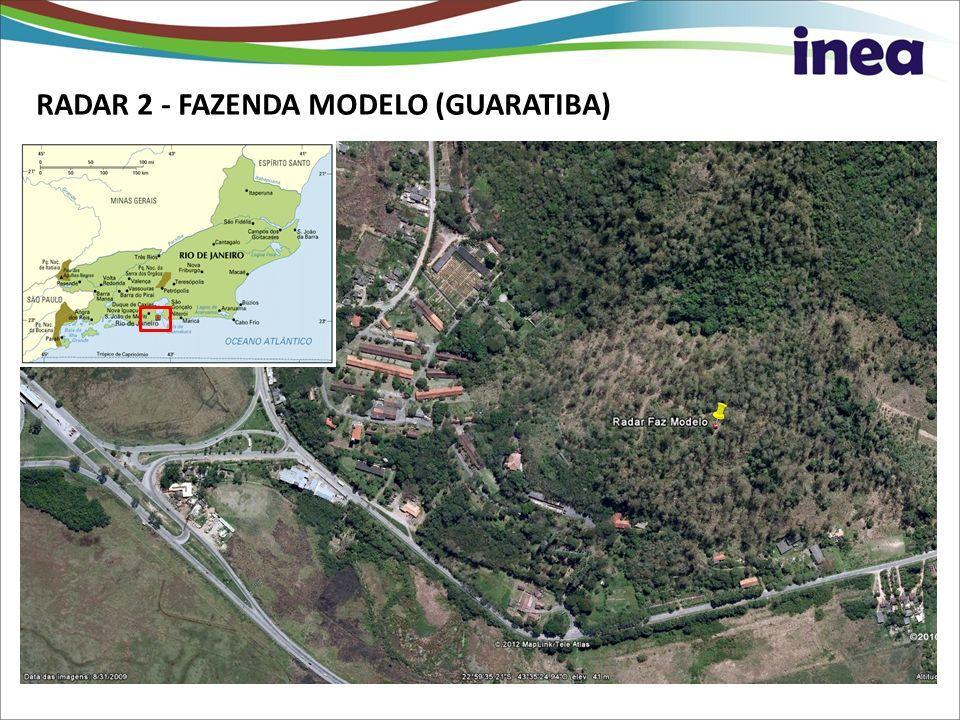 RADAR 2 - FAZENDA MODELO (GUARATIBA) Fazenda Modelo Av das Américas