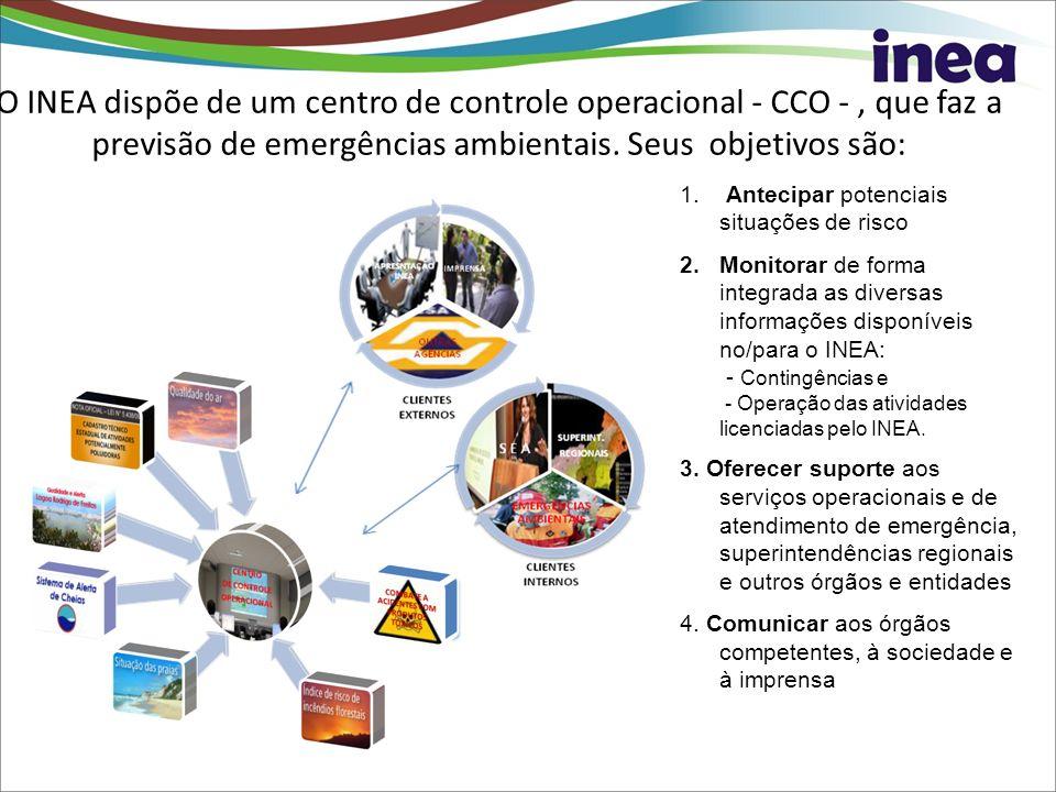 O INEA dispõe de um centro de controle operacional - CCO -, que faz a previsão de emergências ambientais. Seus objetivos são: 1. Antecipar potenciais