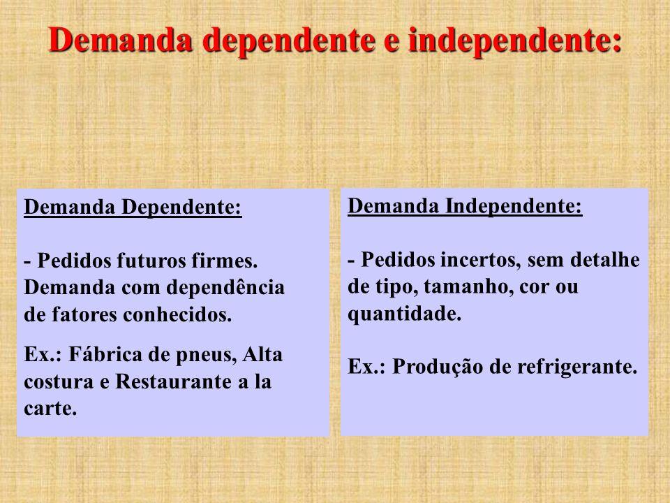Demanda dependente e independente: Demanda Dependente: - Pedidos futuros firmes. Demanda com dependência de fatores conhecidos. Ex.: Fábrica de pneus,