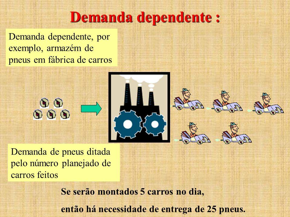 Demanda dependente : Se serão montados 5 carros no dia, então há necessidade de entrega de 25 pneus. Demanda dependente, por exemplo, armazém de pneus