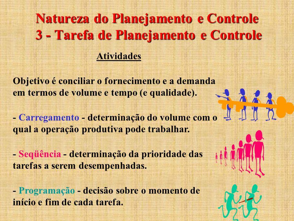 Natureza do Planejamento e Controle 3 - Tarefa de Planejamento e Controle Atividades Objetivo é conciliar o fornecimento e a demanda em termos de volu