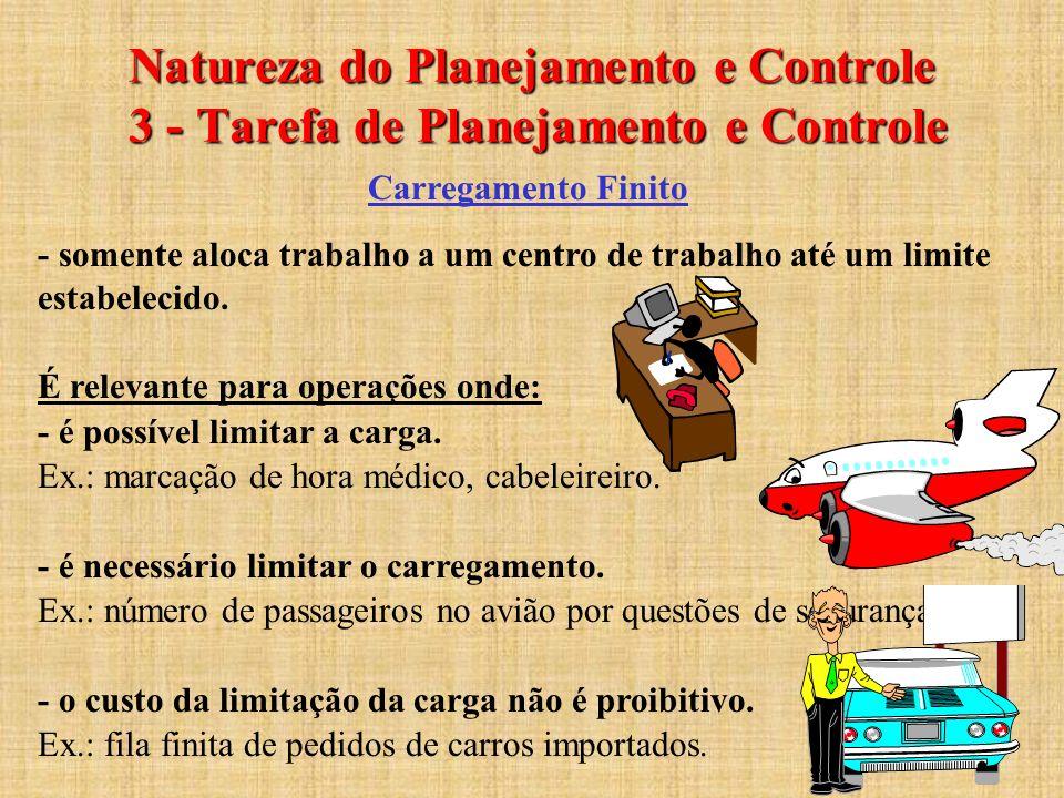 Natureza do Planejamento e Controle 3 - Tarefa de Planejamento e Controle Carregamento Finito - somente aloca trabalho a um centro de trabalho até um