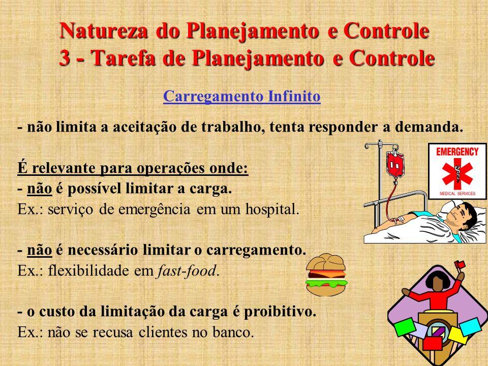 Natureza do Planejamento e Controle 3 - Tarefa de Planejamento e Controle Carregamento Infinito - não limita a aceitação de trabalho, tenta responder