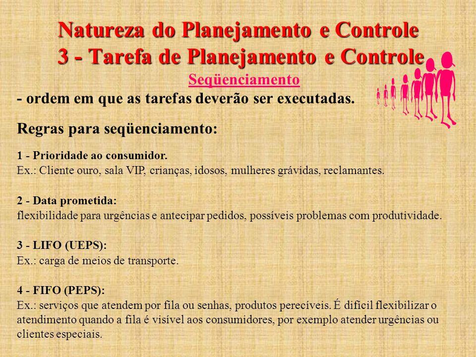 Natureza do Planejamento e Controle 3 - Tarefa de Planejamento e Controle Seqüenciamento - ordem em que as tarefas deverão ser executadas. Regras para