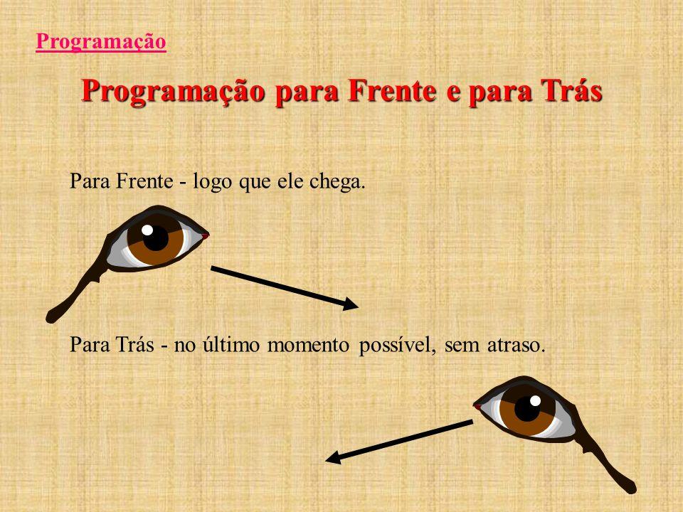 Programação para Frente e para Trás Programação Para Frente - logo que ele chega. Para Trás - no último momento possível, sem atraso.
