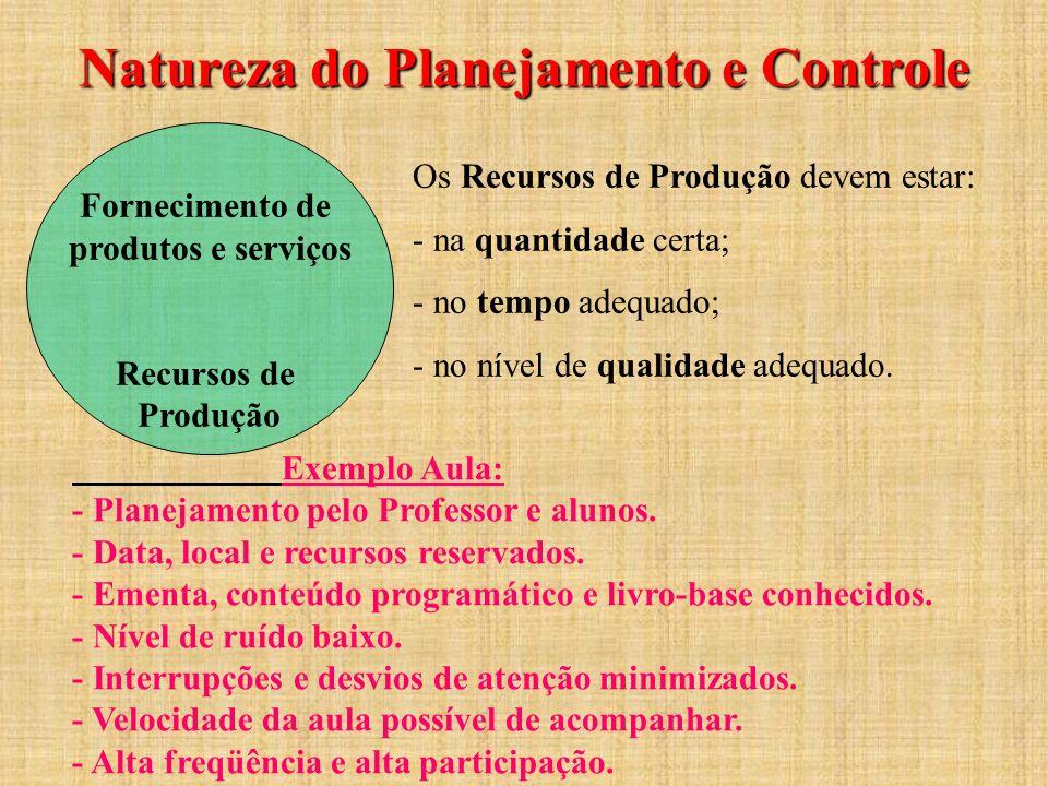 Natureza do Planejamento e Controle Fornecimento de produtos e serviços Recursos de Produção Os Recursos de Produção devem estar: - na quantidade cert