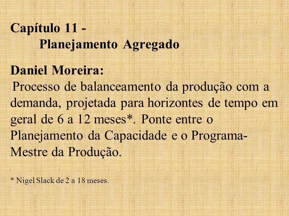 Capítulo 11 - Planejamento Agregado Daniel Moreira: Processo de balanceamento da produção com a demanda, projetada para horizontes de tempo em geral d